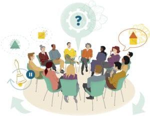 Cirkeln - metod för grupparbete